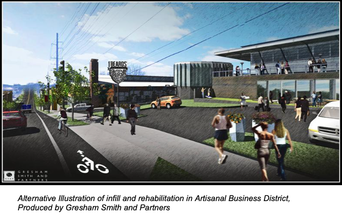 Alternative illustration of infill and rehabilitation in Artisinal Business District, Produced by Gresham Smith and Partners.